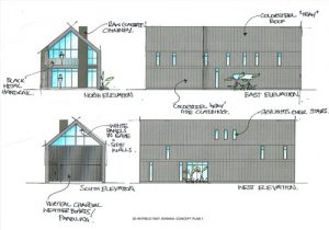 house package the modern barn