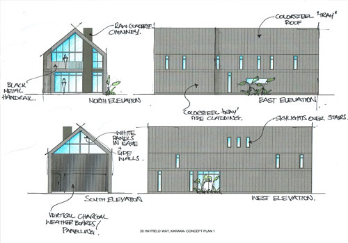 house package the modern barn